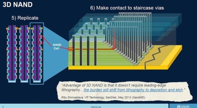 Intel способна взорвать мировой рынок флеш-памяти NAND