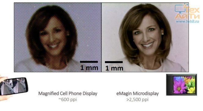 Apple, LG и Valve инвестировали в дисплеи eMagin с плотностью 2500 ppi
